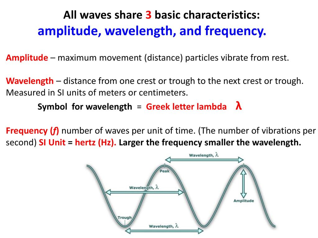 Simple Harmonic And Non Harmonic Motion Ppt Download