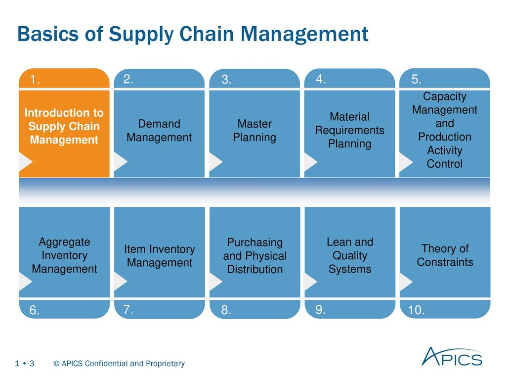 Manufacturing supply chain management pdf