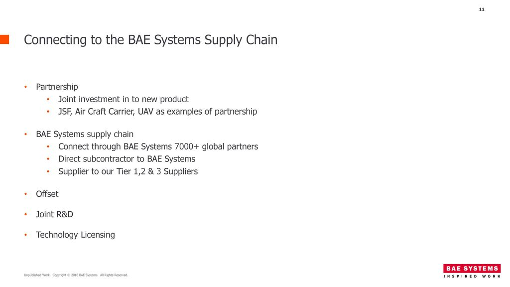 Connecting to the BAE Systems Supply Chain
