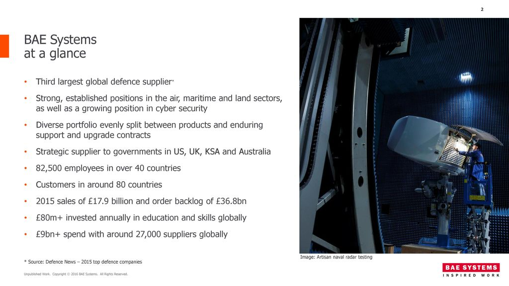 BAE Systems at a glance Third largest global defence supplier*