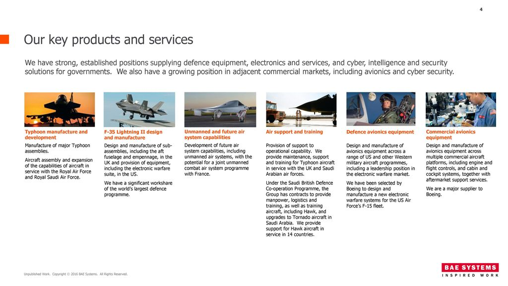 Our key products and services