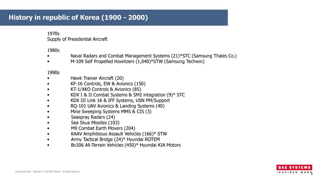 History in republic of Korea ( )