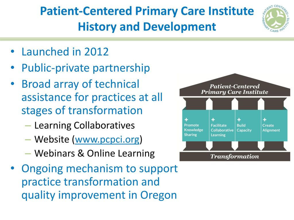 Referral Coordination: Primary Care & Community-Based