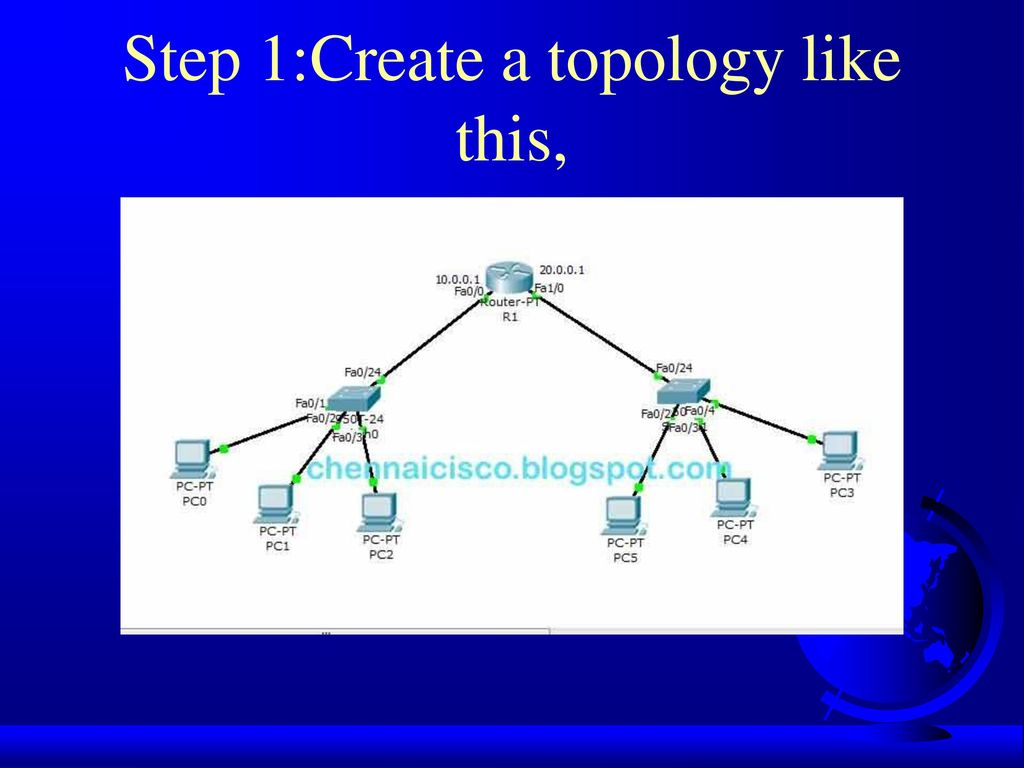 Using A Cisco Router As Dhcp Server Ppt Download Diagram 2 Step 1create Topology Like This