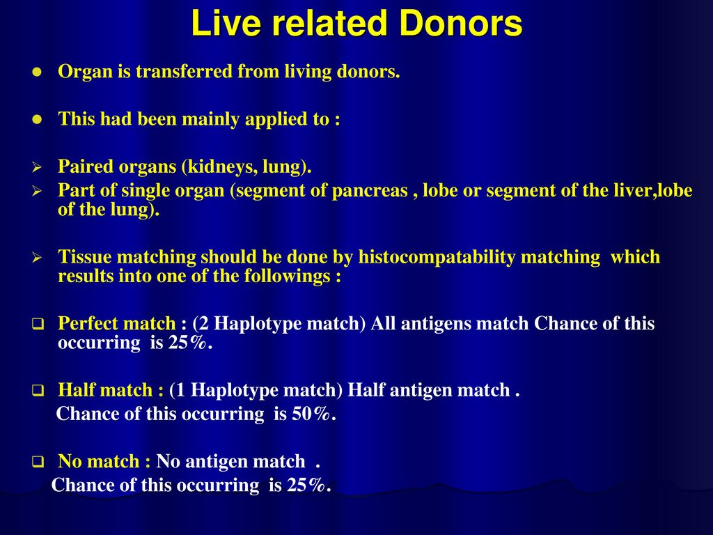 Live related Donors Organ is transferred from living donors.