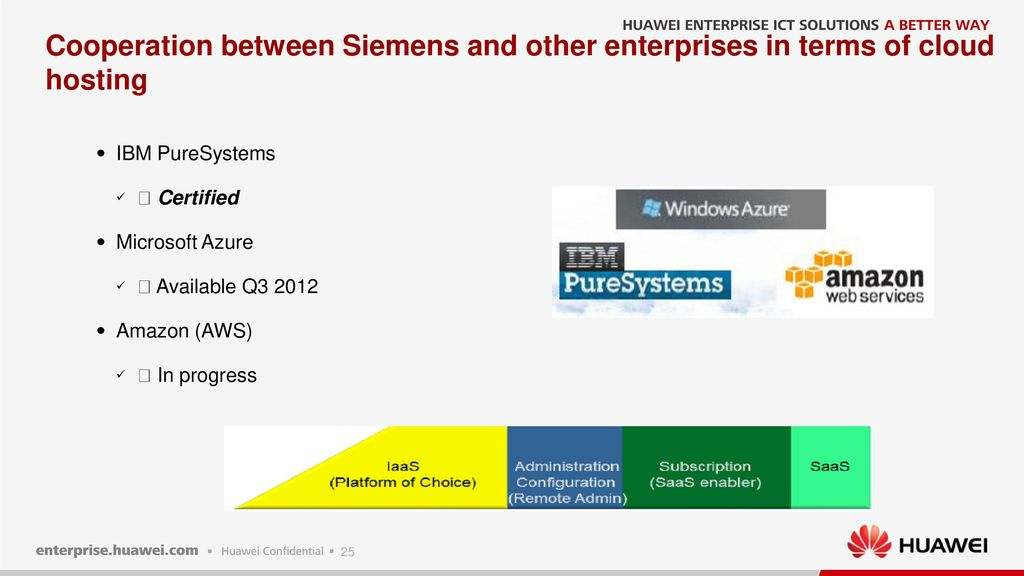 Contents 1 Automotive industry overview 2 - ppt download