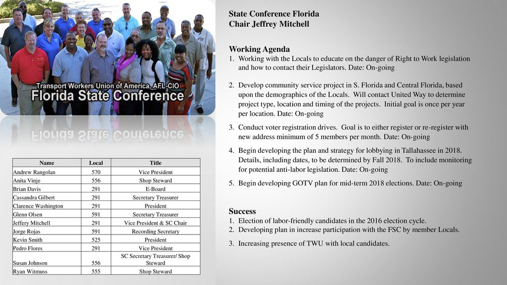 TWU State Conference Overview - ppt video online download