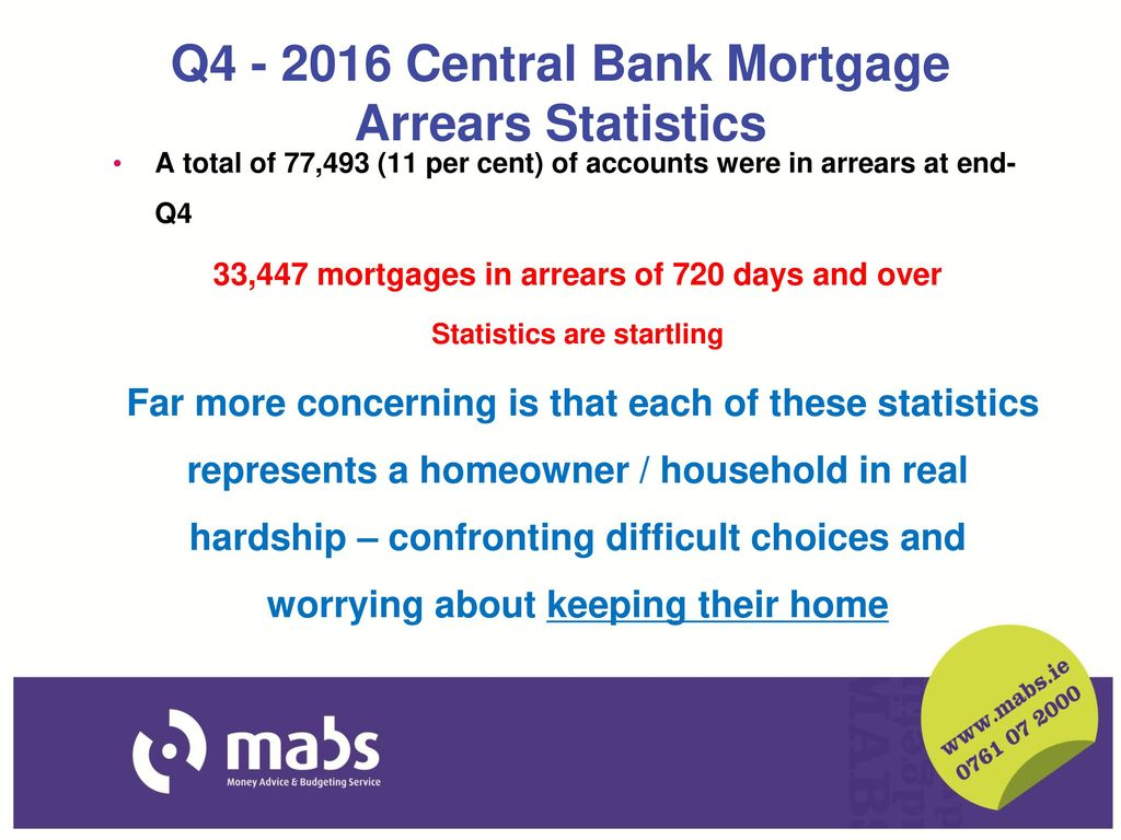 Dedicated Mortgage Arrears (DMA) MABS - ppt download