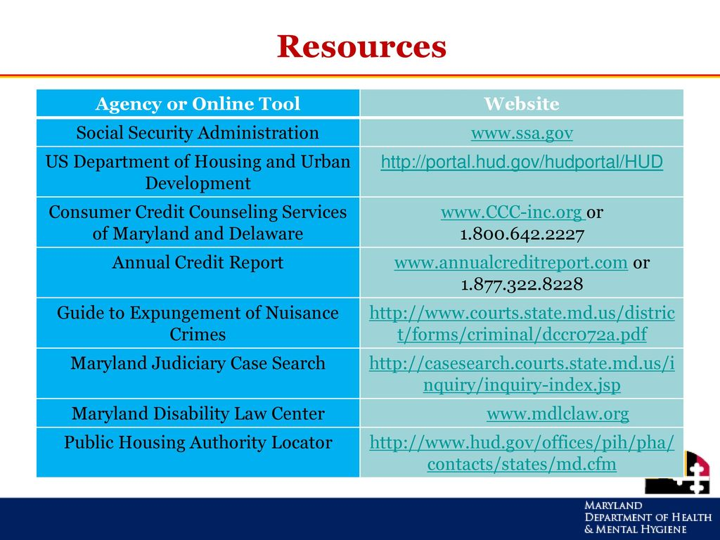 Housing Options & Resources: - ppt download
