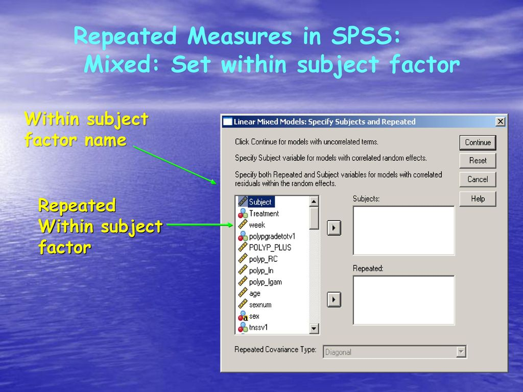 Repeated measures: Approaches to Analysis - ppt download