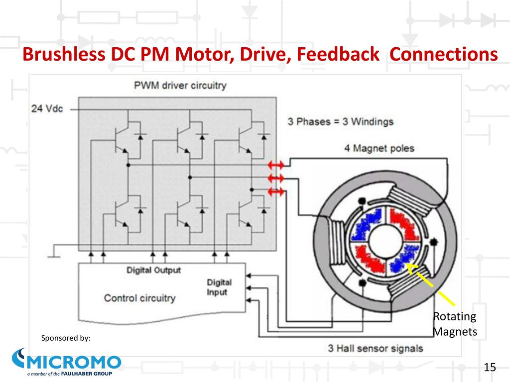 Precision Sub Fractional Motor Technologies Ppt Download Pole Winding Diagram 4 Brushless Dc Pm Drive Feedback Connections