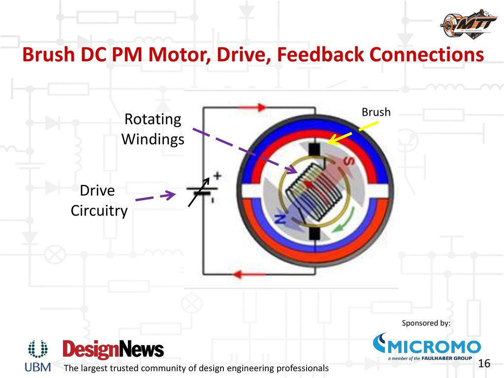 Precision Sub Fractional Motor Technologies Ppt Download Bodine Electric Brushes Replacement Repalcement Parts Brush Dc Pm Drive Feedback Connections