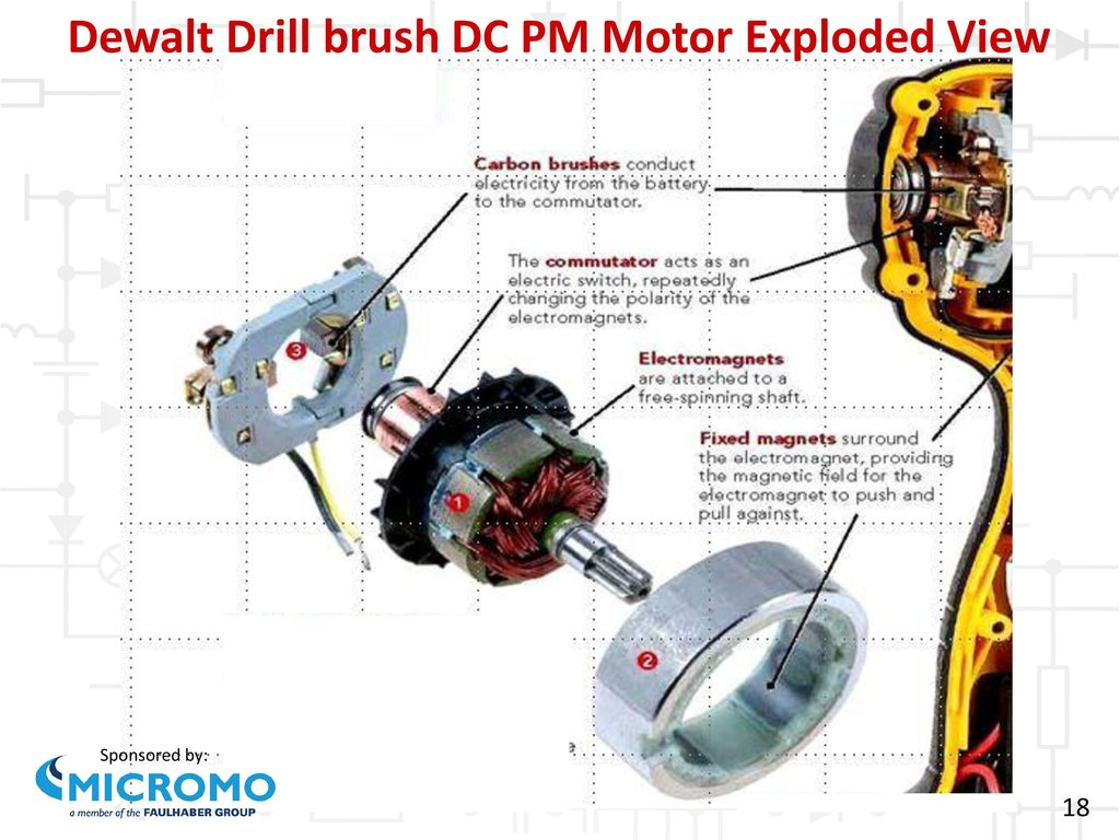 Precision Sub Fractional Motor Technologies Ppt Download Bodine Electric Brushes Replacement Repalcement Parts Dewalt Drill Brush Dc Pm Exploded View