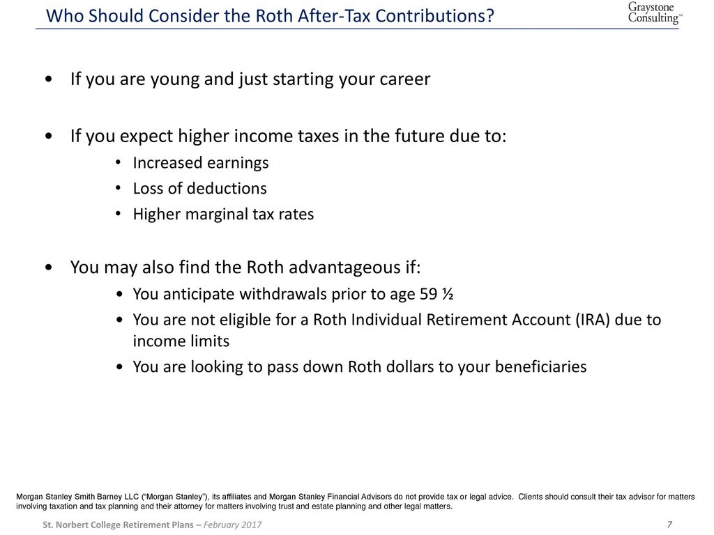 St  Norbert College 403(b) Retirement Plans - ppt download