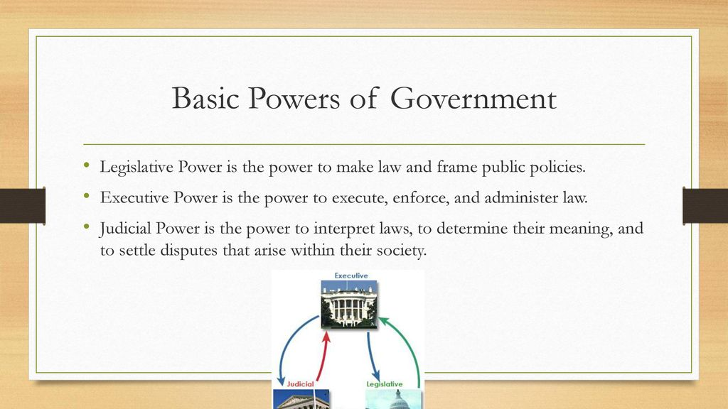 Welcome To American Government - ppt download