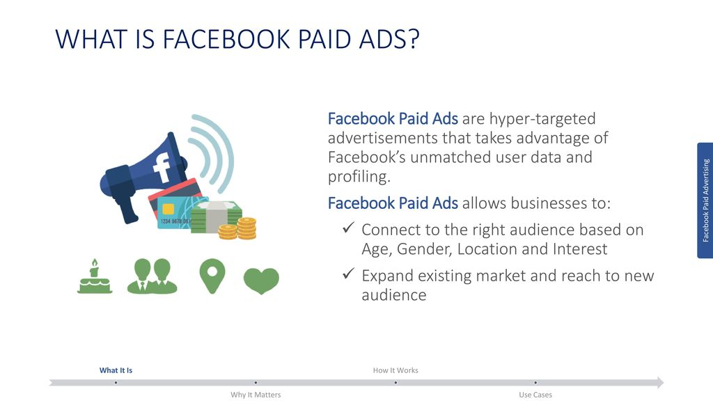 The following Pitch Deck aims to help you sell Facebook Paid Ads to