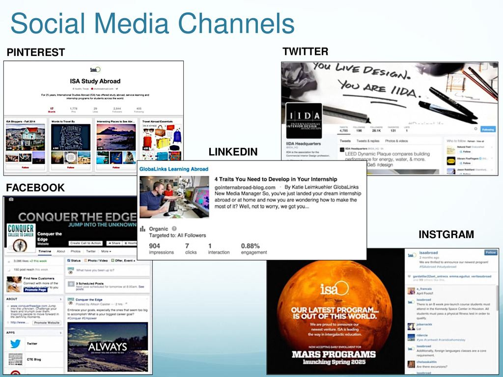 Social Media Content Marketing Portfolio Ppt Download