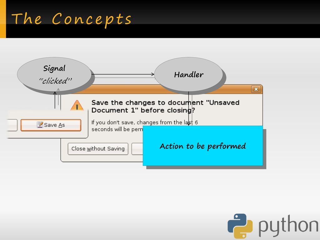 Building GUI applications with Python, GTK and Glade - ppt