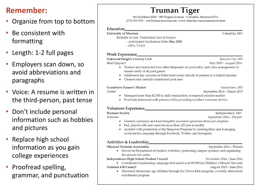 Learning Objectives Understand what to include in a resume - ppt ...