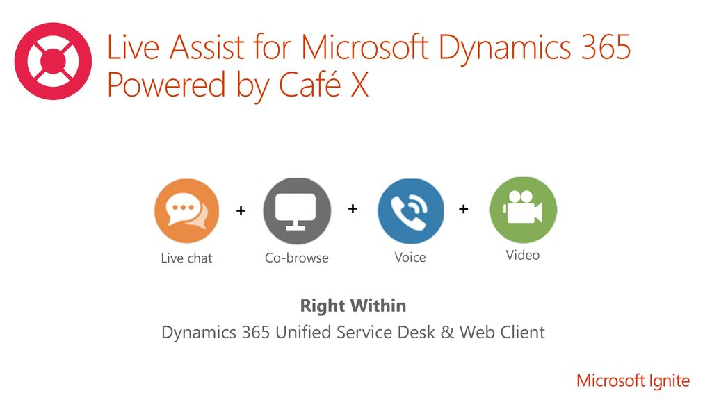 Dynamics 365 Portals for Architects and Developers - ppt download
