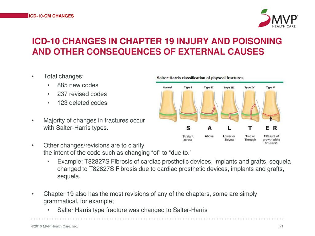 UPCOMING ICD-10-CM CHANGES - ppt download