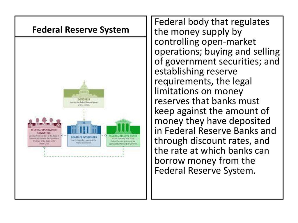 limitations of open market operations