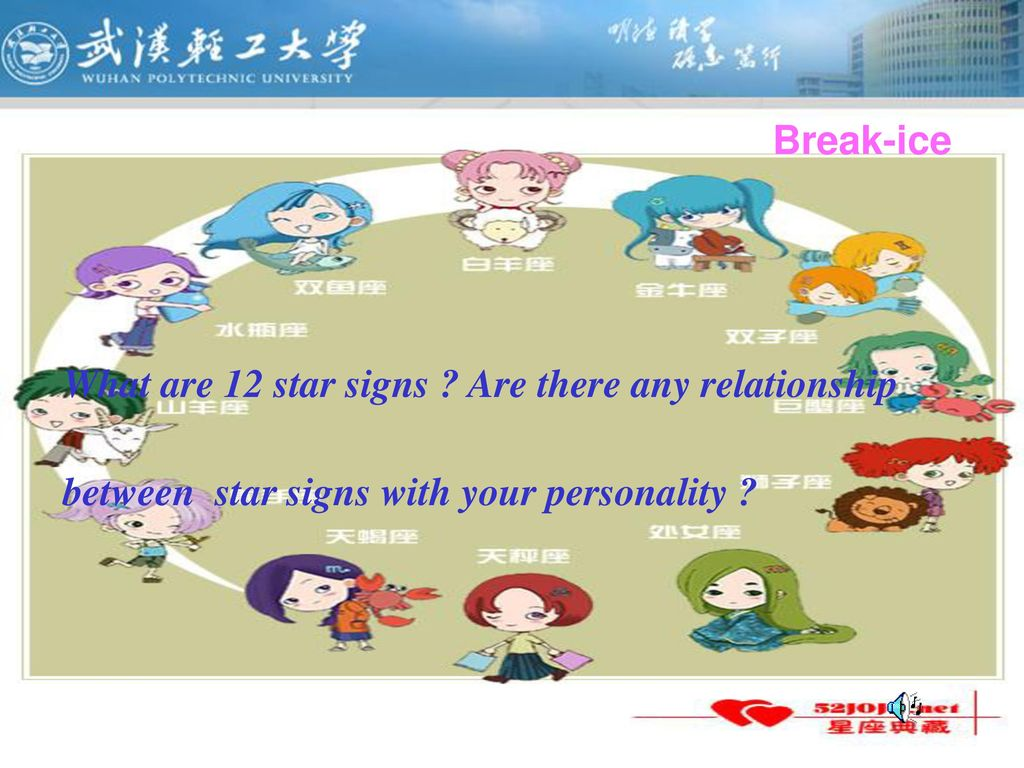 Unit 1 Introduce yourself -star sign and personality - ppt