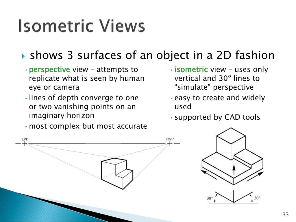 Get130 Intro To Engineering Technology Fall Ppt Download Hvac Isometric Drawing 33