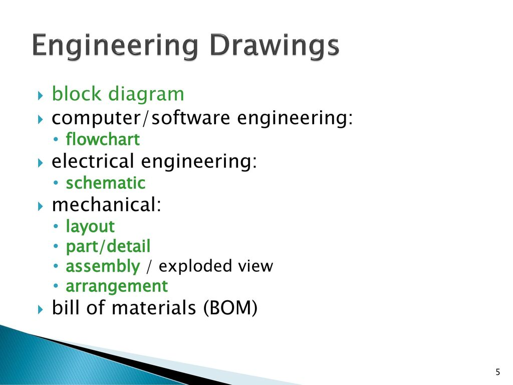 Get130 Intro To Engineering Technology Fall Ppt Download
