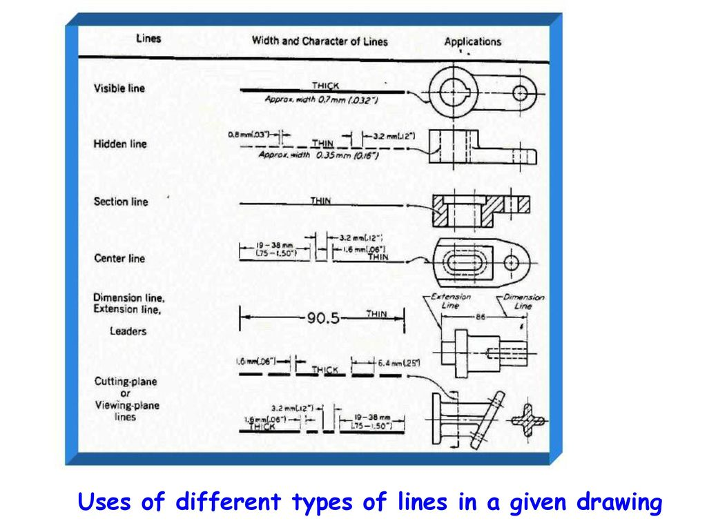 Engineering Drawing Drawing Ppt Download