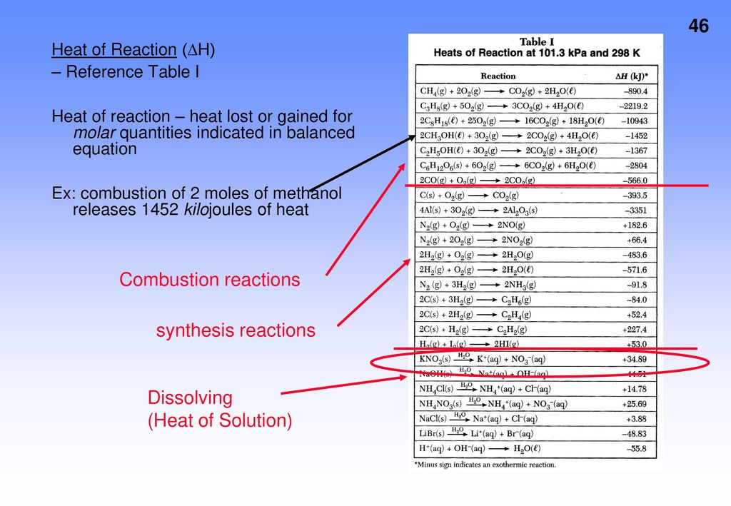 Section 1: Thermochemistry - ppt download