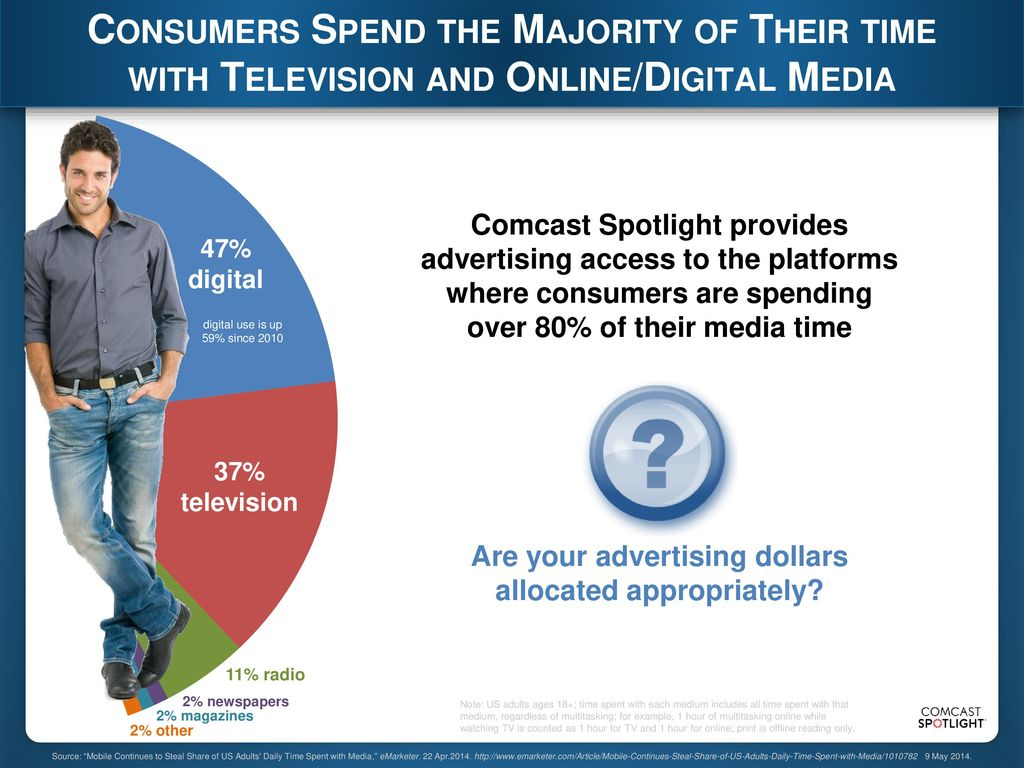 Why Your Business Needs to be on Cable TV - ppt download