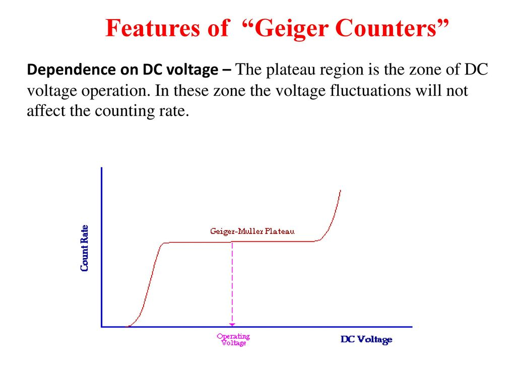 How A Geiger Counter Works With Usb Interface Schematics Pcs352 Lab 1 Characteristics Of Ppt Download