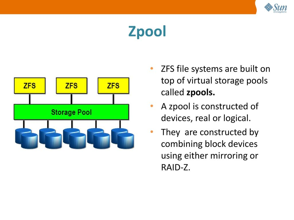 ZFS The Future Of File Systems - ppt video online download