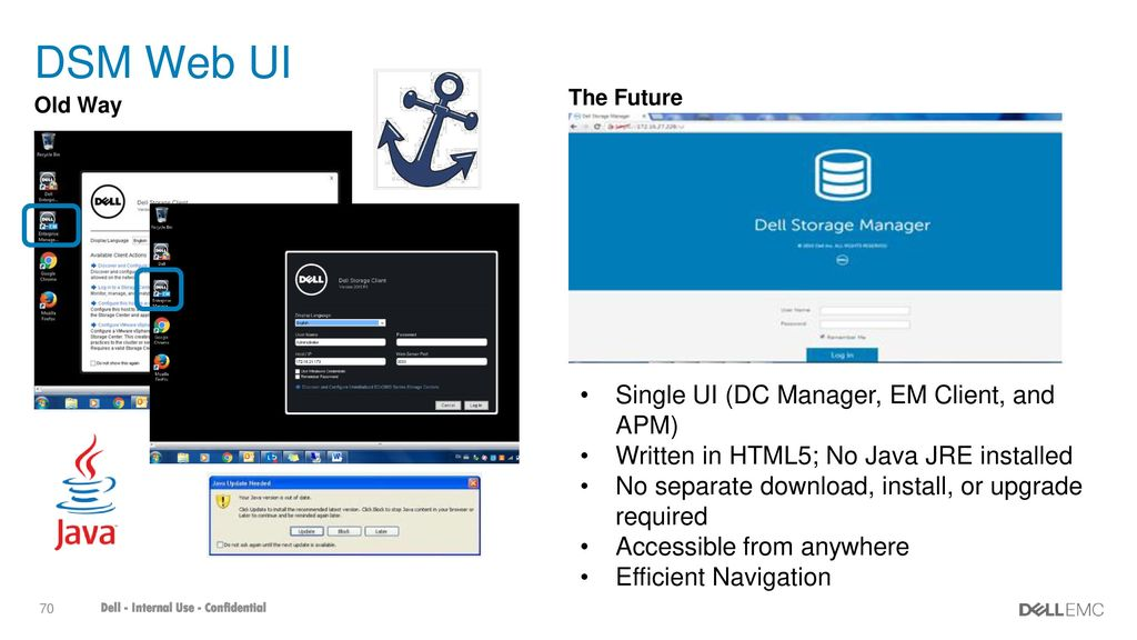 Dell Storage Operating and Management System - ppt download