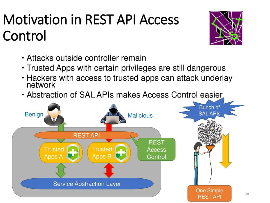 Yan Chen Lab of Internet and Security Technology (LIST) - ppt download