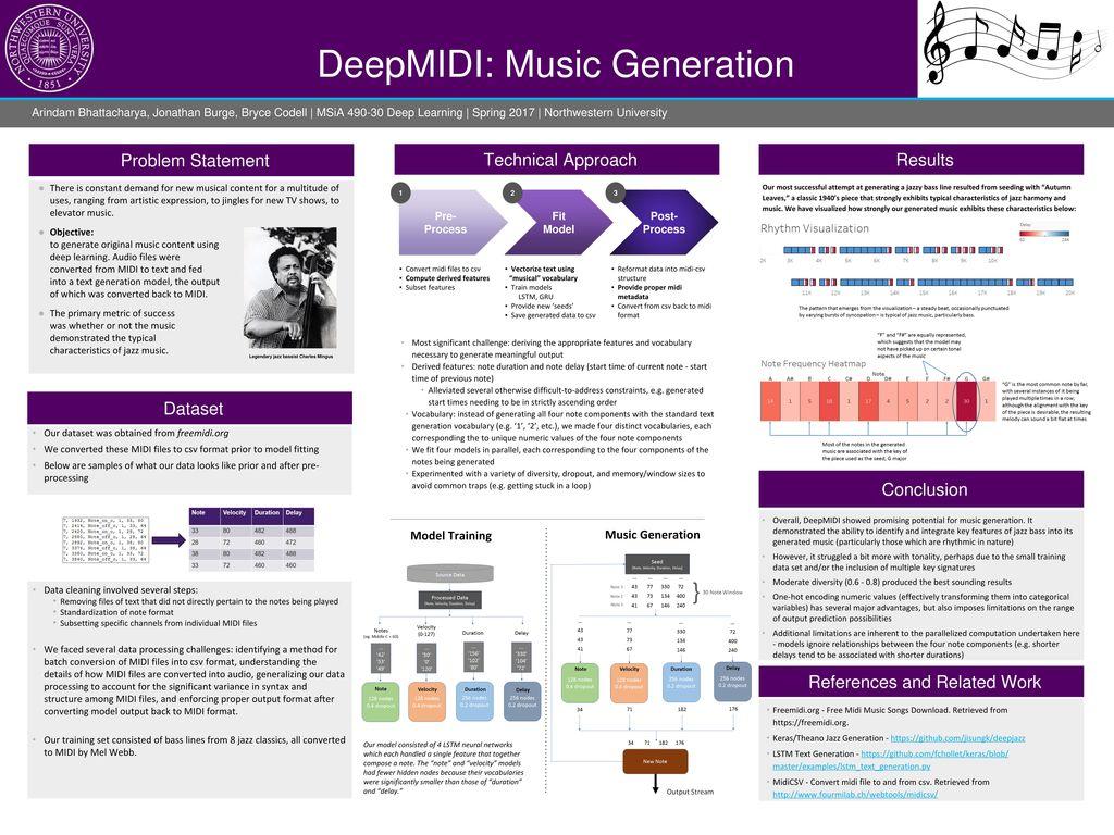 DeepMIDI: Music Generation - ppt download
