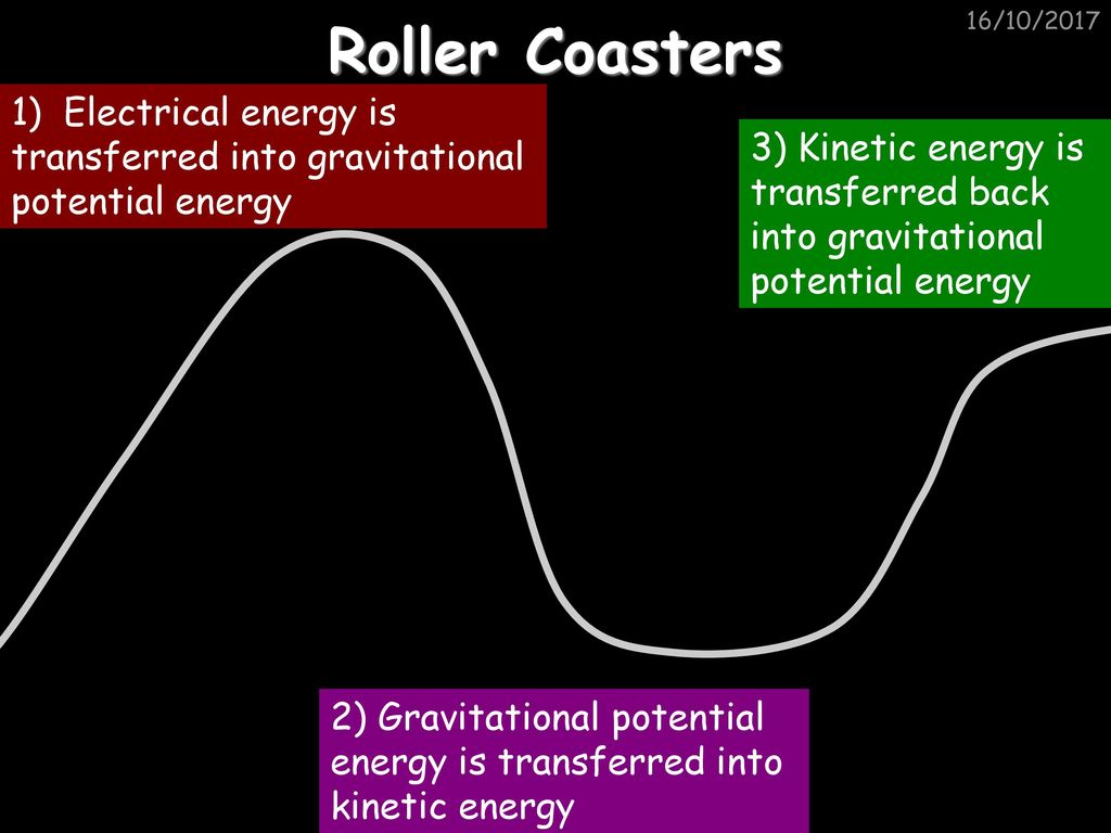 P3 Forces For Transport Ocr Gateway Additional Science Ppt Download Velocity Roller Coaster Diagram Free Wiring 67 Coasters