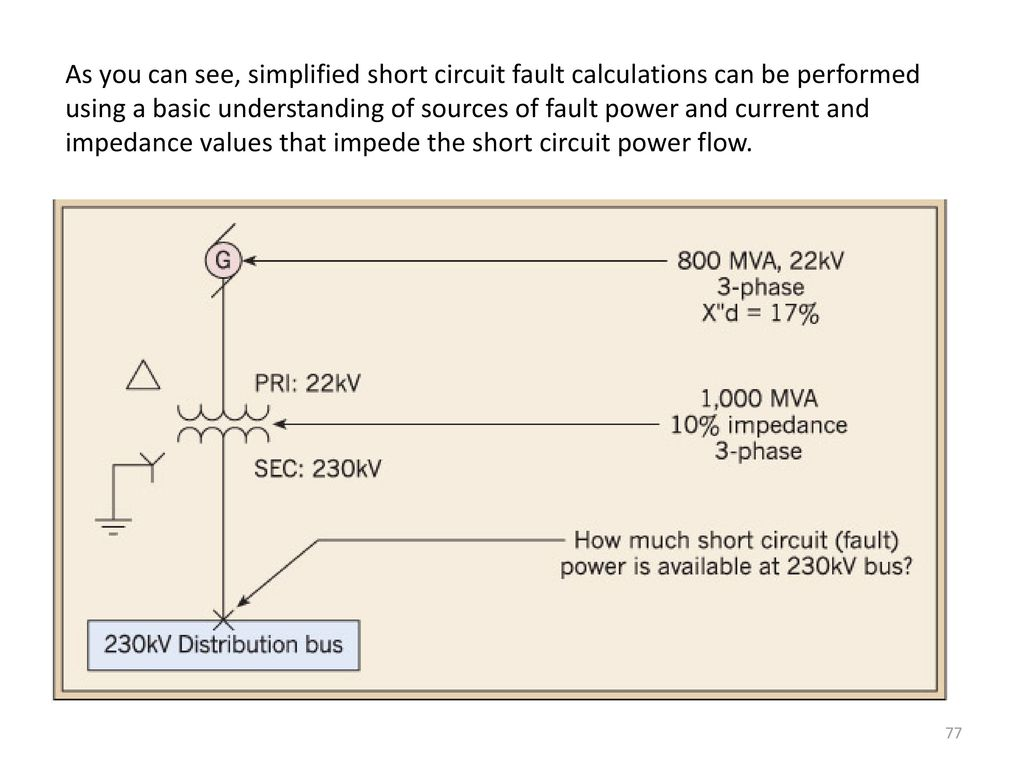 Ch 67 Faults And Fault Calculations Ppt Download Short Circuit Power 77 As You Can See Simplified