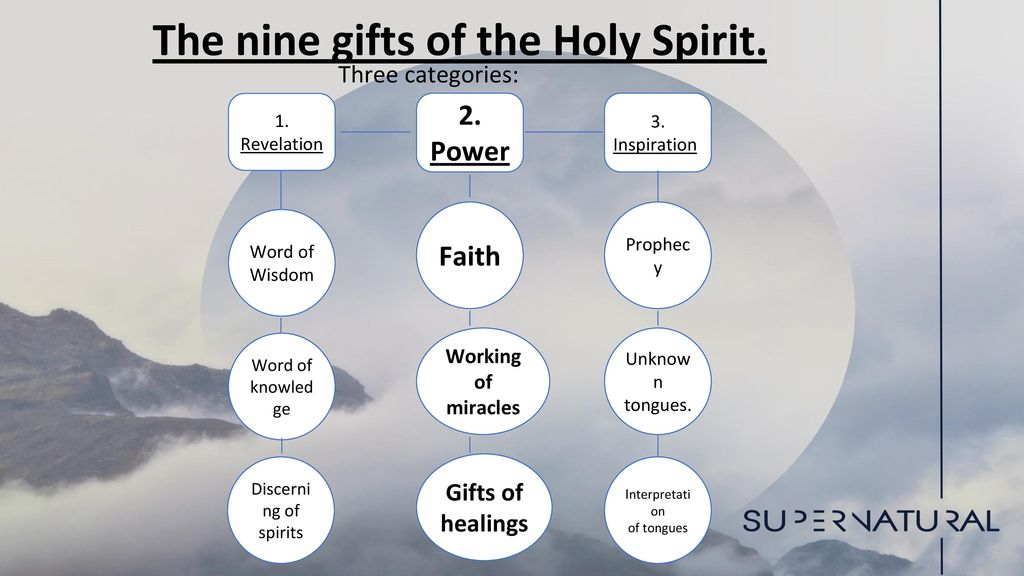 The nine gifts of the Holy Spirit.