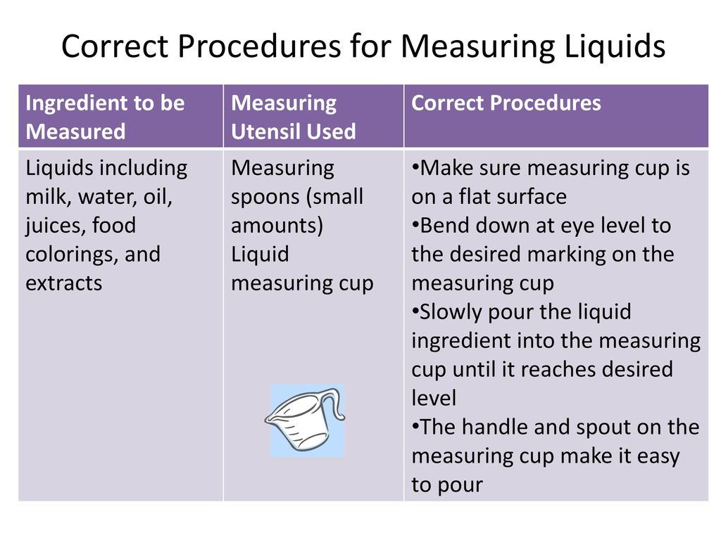 Measuring Accurately in Recipes - ppt download