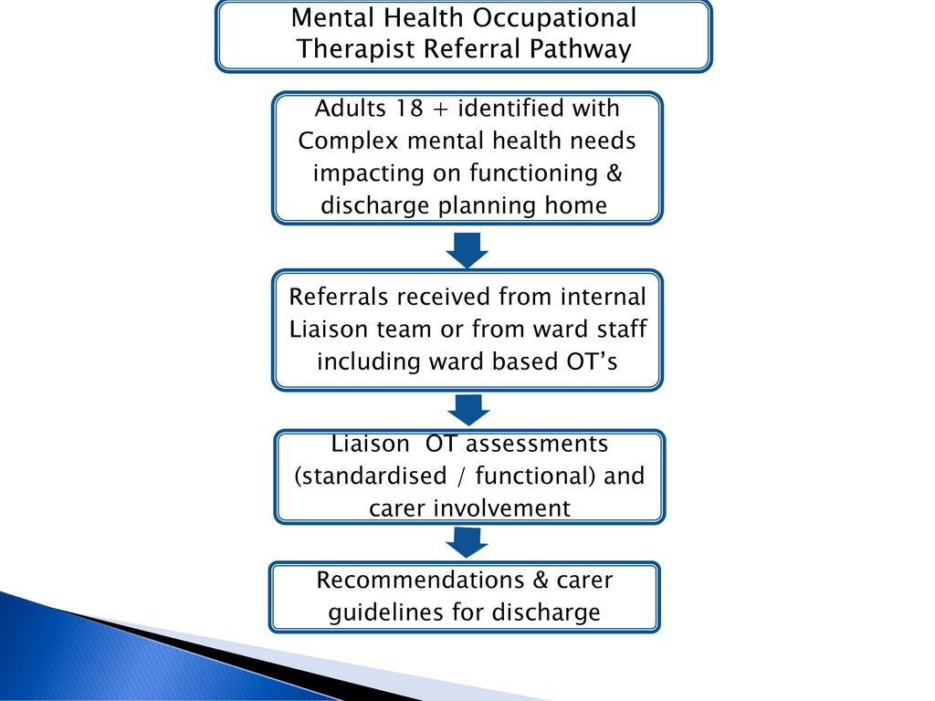 The Role Of The Occupational Therapist Within The Mental Health Liaison Team Heidi Fox Clare Pressdee Ppt Download