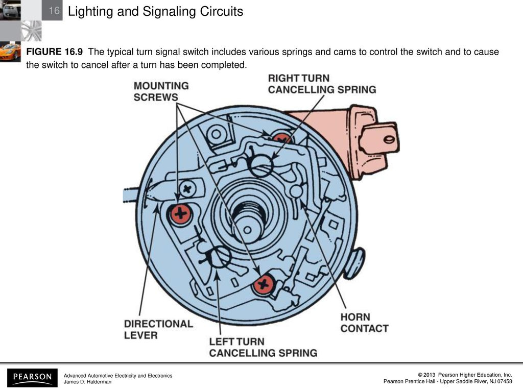 Lighting and Signaling Circuits - ppt download