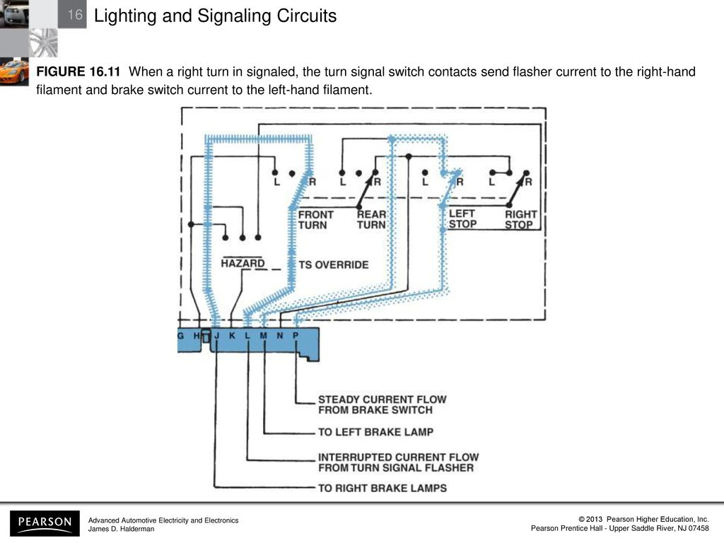 Lighting And Signaling Circuits Ppt Download Automobile Turn Signal Circuit 16 Figure When A Right In Signaled The Switch Contacts Send Flasher Current To Hand Filament Brake