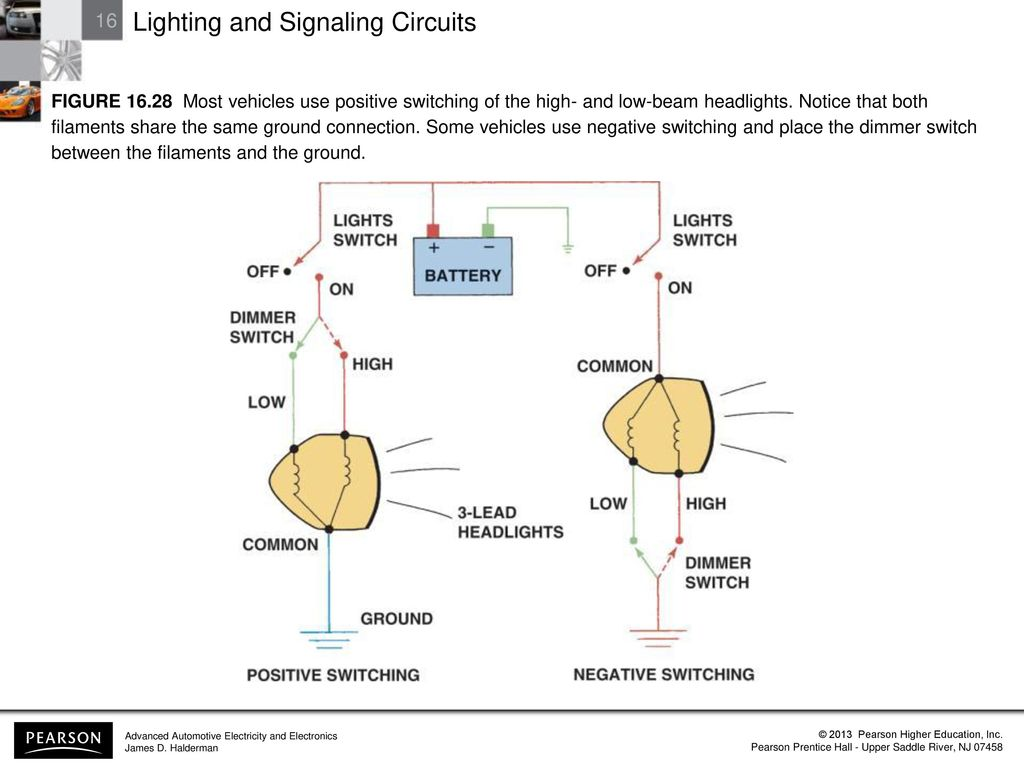 Lighting And Signaling Circuits Ppt Download 42 What Happens When A Circuit Is On The Complete Lights Figure Typical Daytime Running Light Drl