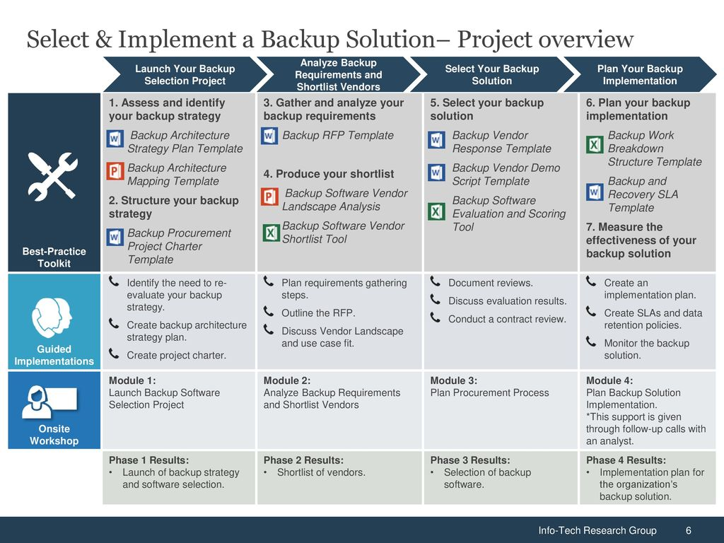 Backup and recovery policy template gallery professional for It backup plan template