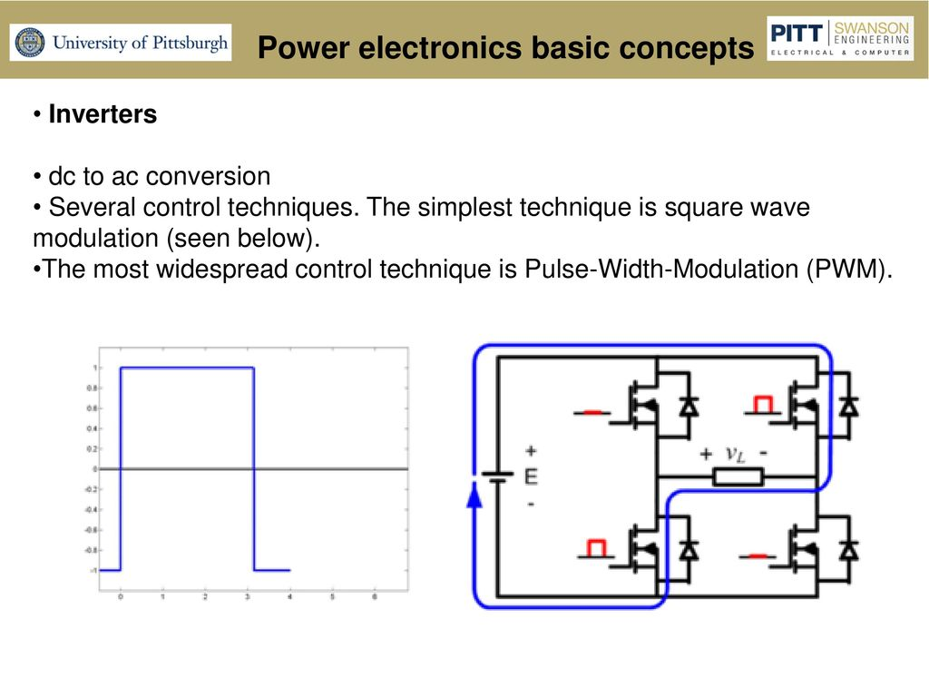 Ece 1750 Power Electronics Conversion Theory Ppt Video Online Download Converter Inverter Circuits Electronic Design Basic Concepts