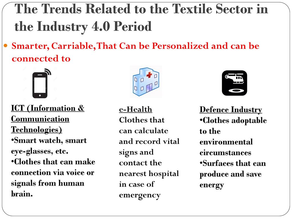 INDUSTRY 4 0 and the TEXTILE SECTOR - ppt video online download