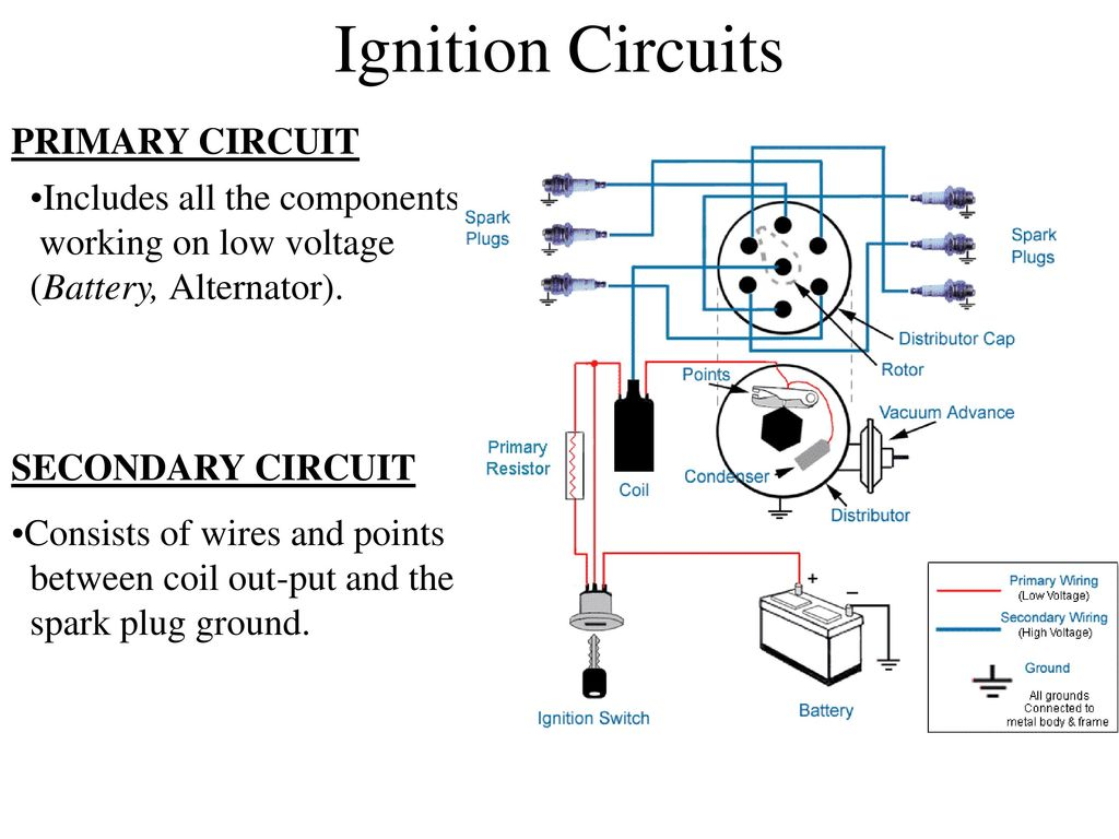 Ignition System Provides a method of turning a spark ignition engine on welding diagram, electrical diagram, coil ignition, starter diagram, gm hei firing order diagram, coil cover, tesla coil diagram, coil relay, ignition diagram, coil plug, hei coil diagram, coil tap diagram, coil pack diagram, coil engine, coil cable, coil schematic, coil tubing diagram, evaporator coil diagram, coil alternator diagram, distributor diagram,