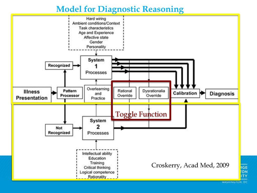 profession economics essay healthcare